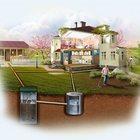 Инженерные коммуникации (водопровод, водоотвод, газопровод, теплоснабжение)