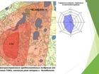 Уникальное изображение Земельные участки Продам земельный участок рядом с озером Сугояк! 68330166 в Челябинске
