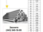 Увидеть фотографию Строительные материалы Распродажа стали 30ХГСА по выгодной цене 69103456 в Екатеринбурге