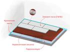 Свежее изображение Ремонт, отделка Сухая стяжка полов 34016848 в Ижевске