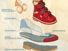 Уникальное фото Детская обувь Детская ортопедическая обувь 37811763 в Ярославле