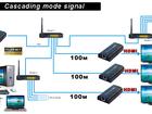 ���� � ������,  ������ ������ ���������� ����� HDMI (������ 1. 3) �� ������ � ����� 170