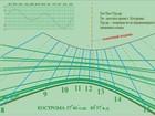 Уникальное фотографию  Создание студии солнечных часов 69581984 в Костроме