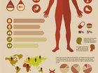 Смотреть foto Медицинские услуги Диагностика организма по методу Фолля 34494244 в Краснодаре