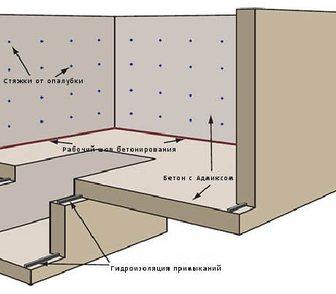 Изображение в   Строительство погреба под ключ в Красноярске в Красноярске 0