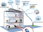 Скачать фото  Усилитель сотовой связи, интернета 3G,4, LTE 45980887 в Кургане