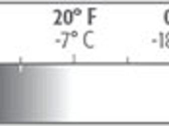 Смотреть изображение Товары для туризма и отдыха Самонадувающийся коврик Thermarest ProLite (regular) 33743437 в Москве