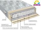 Увидеть изображение  Первая крупная крымская оптовая база матрасов серии комфорт 37538671 в Керчь