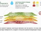 Фотография в Прочее,  разное Разное 1 ЧТО ТАКОЕ СУХОЙ ТУМАН?   Сухой туман — в Москве 900