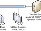 Изображение в Изготовление сайтов Администрирование серверов, настройка Именно настройка терминального сервера обеспечит: в Москве 0