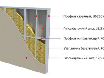 Скачать бесплатно фото  Предлагаем многослойную стеновую панель для внутренних стен здания 36410750 в Москве