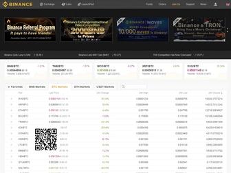 Смотреть foto Биржи криптовалюты Лучшая Биржа Для Торговли Криптовалютами 51037234 в Москве
