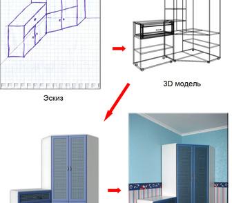 Foto в Мебель и интерьер Производство мебели на заказ Изготовление мебели по индивидуальным размерам в Москве 0