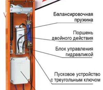 Изображение в   Компания «eNano» реализует автоматические в Москве 0