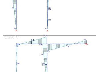 Увидеть фотографию  Решение задач по строительной механике 36746466 в Рязани