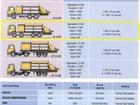 Изображение в Авто Спецтехника BREINING SP-8000 в Якутске 8250000