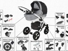 Свежее изображение  Гипермаркет запчастей для колясок 69265471 в Саратове