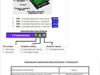 Скачать бесплатно изображение Строительные материалы Строительные и отделочные материалы в розницу в Сергиевом Посаде 32733975 в Сергиев Посаде