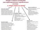 Изображение в   Мы предоставляем юридическую помощь в любых в Серпухове 1